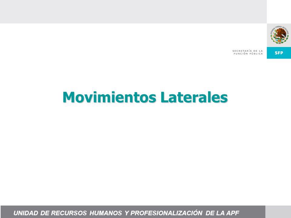 Movimientos Laterales UNIDAD DE RECURSOS HUMANOS Y PROFESIONALIZACIÓN DE LA APF