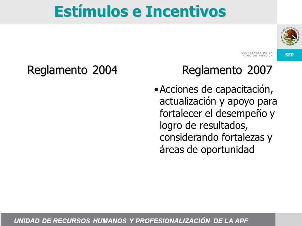 Estímulos e Incentivos Reglamento 2004 Reglamento 2007 Acciones de capacitación, actualización y apoyo para fortalecer el desempeño y logro de resultados, considerando fortalezas y áreas de oportunidad UNIDAD DE RECURSOS HUMANOS Y PROFESIONALIZACIÓN DE LA APF