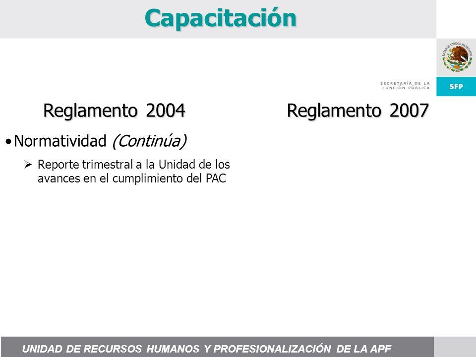 Capacitación Normatividad (Continúa) Reporte trimestral a la Unidad de los avances en el cumplimiento del PAC Reglamento 2004 Reglamento 2007 UNIDAD DE RECURSOS HUMANOS Y PROFESIONALIZACIÓN DE LA APF