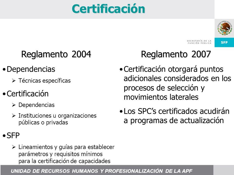 Certificación Dependencias Técnicas específicas Certificación Dependencias Instituciones u organizaciones públicas o privadas SFP Lineamientos y guías para establecer parámetros y requisitos mínimos para la certificación de capacidades Reglamento 2004 Reglamento 2007 Certificación otorgará puntos adicionales considerados en los procesos de selección y movimientos laterales Los SPCs certificados acudirán a programas de actualización UNIDAD DE RECURSOS HUMANOS Y PROFESIONALIZACIÓN DE LA APF
