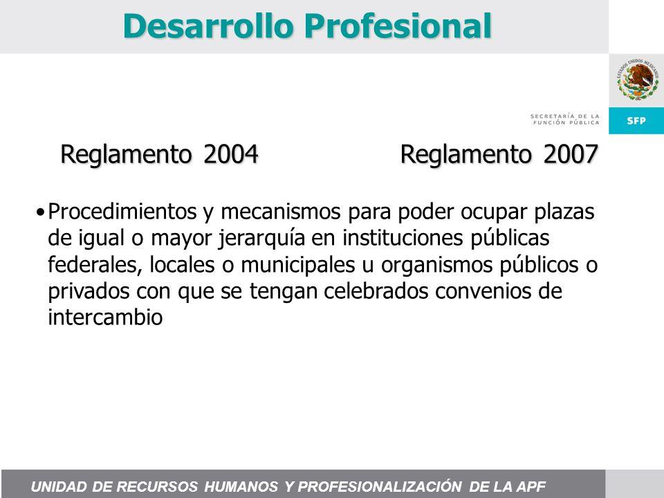 Desarrollo Profesional Reglamento 2004 Reglamento 2007 Procedimientos y mecanismos para poder ocupar plazas de igual o mayor jerarquía en instituciones públicas federales, locales o municipales u organismos públicos o privados con que se tengan celebrados convenios de intercambio UNIDAD DE RECURSOS HUMANOS Y PROFESIONALIZACIÓN DE LA APF