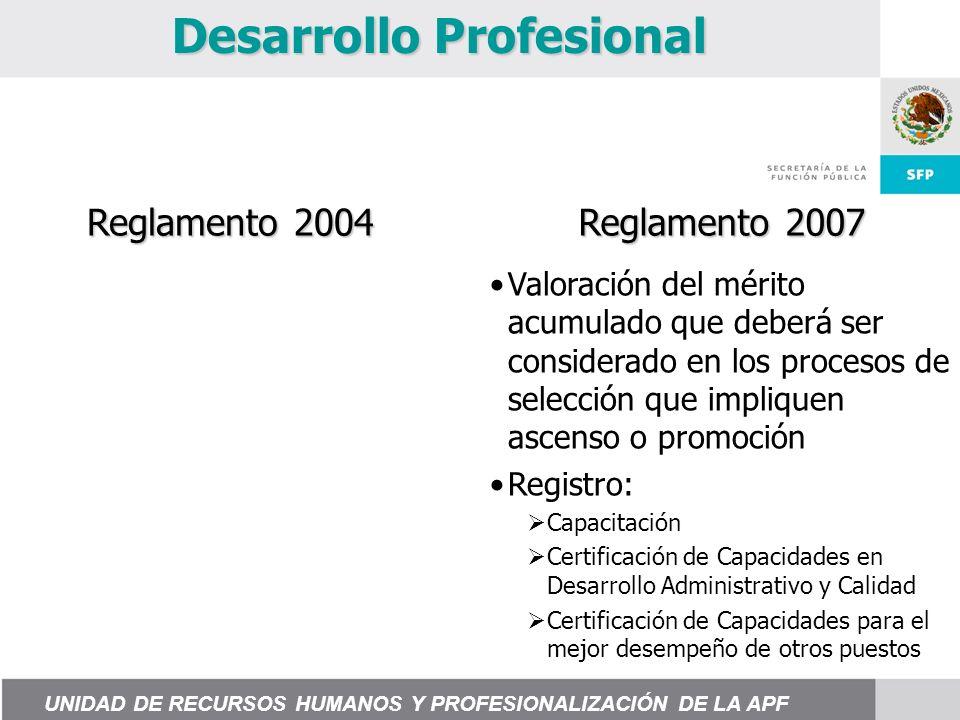 Reglamento 2004 Reglamento 2007 Valoración del mérito acumulado que deberá ser considerado en los procesos de selección que impliquen ascenso o promoción Registro: Capacitación Certificación de Capacidades en Desarrollo Administrativo y Calidad Certificación de Capacidades para el mejor desempeño de otros puestos Desarrollo Profesional UNIDAD DE RECURSOS HUMANOS Y PROFESIONALIZACIÓN DE LA APF