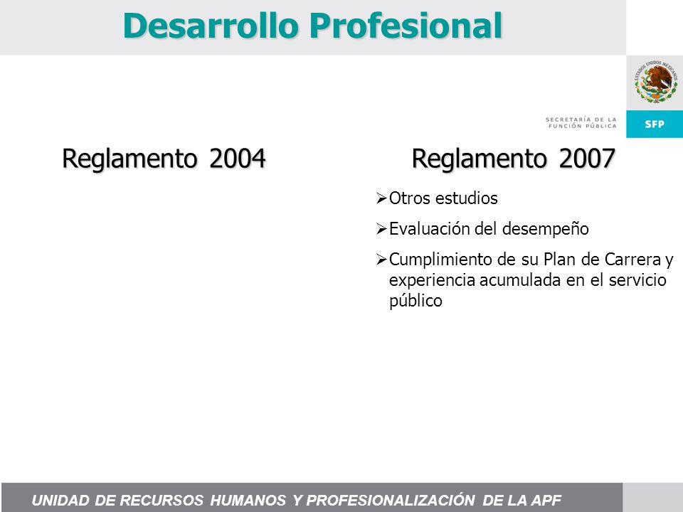 Reglamento 2004 Reglamento 2007 Otros estudios Evaluación del desempeño Cumplimiento de su Plan de Carrera y experiencia acumulada en el servicio público Desarrollo Profesional UNIDAD DE RECURSOS HUMANOS Y PROFESIONALIZACIÓN DE LA APF