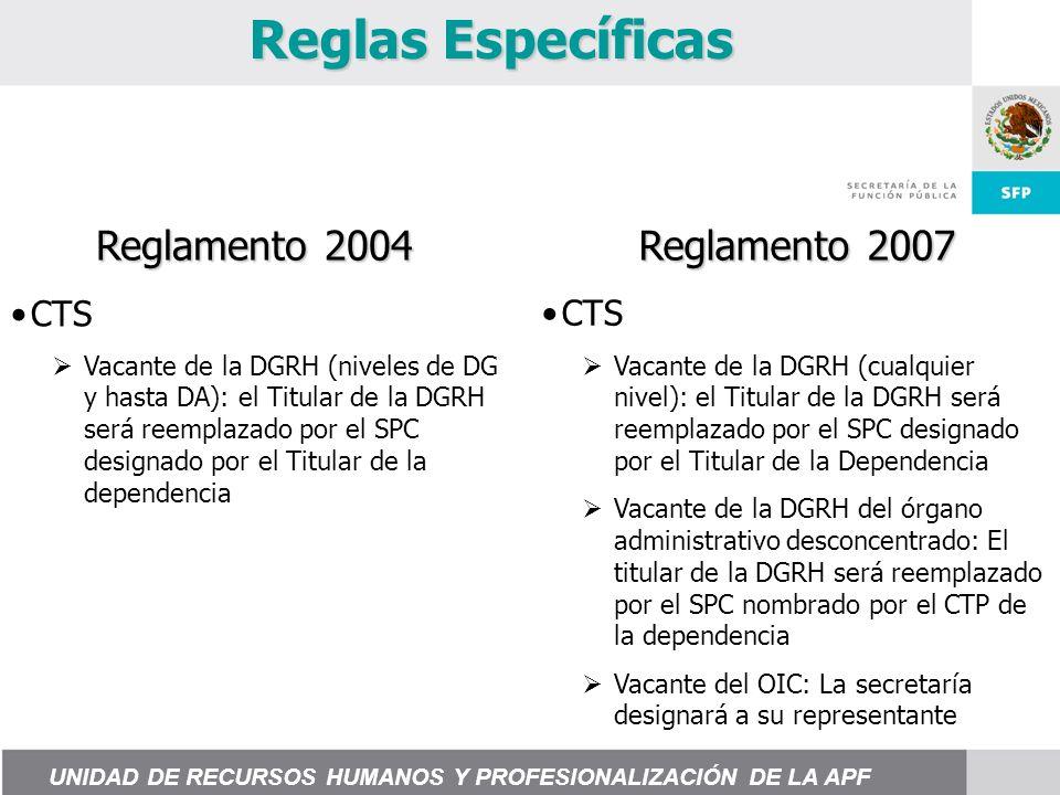 Reglas Específicas Reglamento 2004 Reglamento 2007 CTS Vacante de la DGRH (cualquier nivel): el Titular de la DGRH será reemplazado por el SPC designado por el Titular de la Dependencia Vacante de la DGRH del órgano administrativo desconcentrado: El titular de la DGRH será reemplazado por el SPC nombrado por el CTP de la dependencia Vacante del OIC: La secretaría designará a su representante CTS Vacante de la DGRH (niveles de DG y hasta DA): el Titular de la DGRH será reemplazado por el SPC designado por el Titular de la dependencia UNIDAD DE RECURSOS HUMANOS Y PROFESIONALIZACIÓN DE LA APF