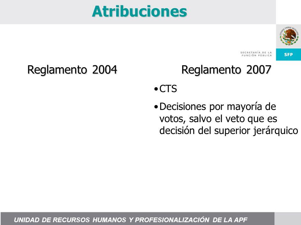 Atribuciones Reglamento 2004 Reglamento 2007 CTS Decisiones por mayoría de votos, salvo el veto que es decisión del superior jerárquico UNIDAD DE RECURSOS HUMANOS Y PROFESIONALIZACIÓN DE LA APF