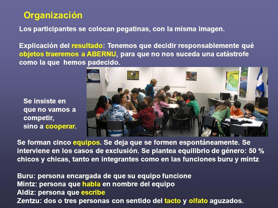 Organización Los participantes se colocan pegatinas, con la misma imagen. Explicación del resultado: Tenemos que decidir responsablemente qué objetos