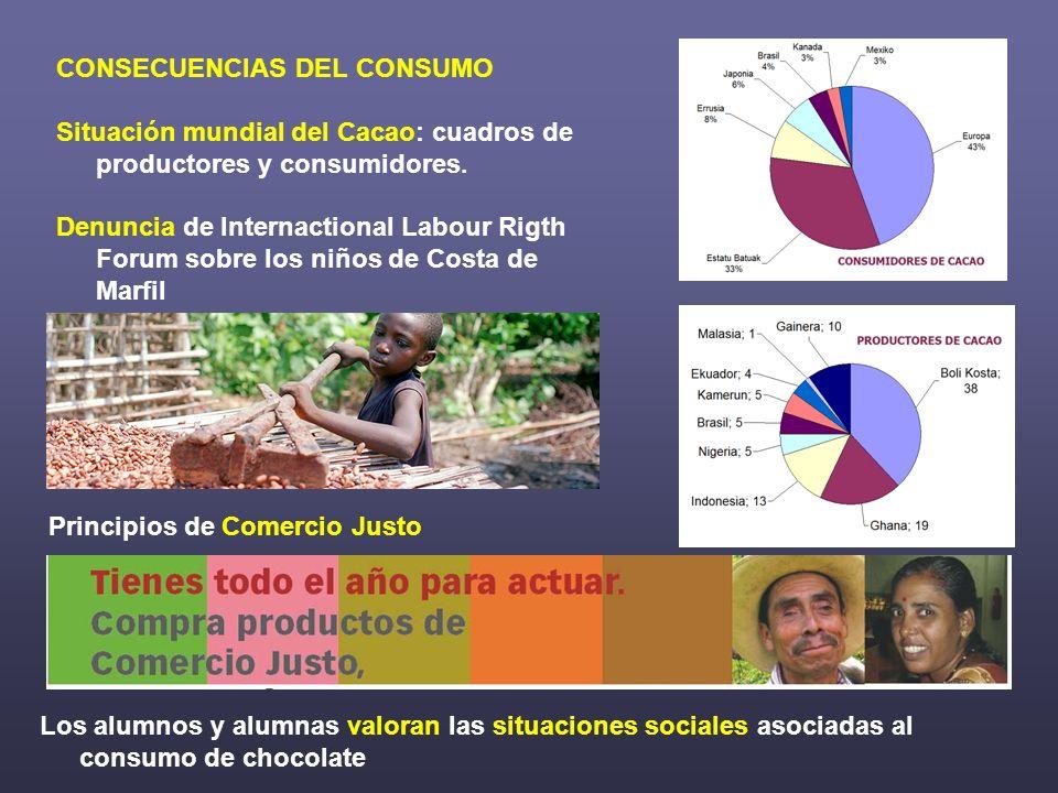 CONSECUENCIAS DEL CONSUMO Situación mundial del Cacao: cuadros de productores y consumidores. Denuncia de Internactional Labour Rigth Forum sobre los