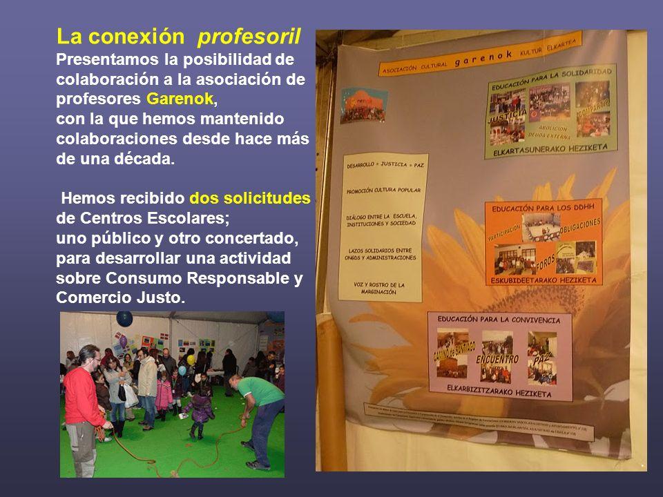 La conexión profesoril Presentamos la posibilidad de colaboración a la asociación de profesores Garenok, con la que hemos mantenido colaboraciones des