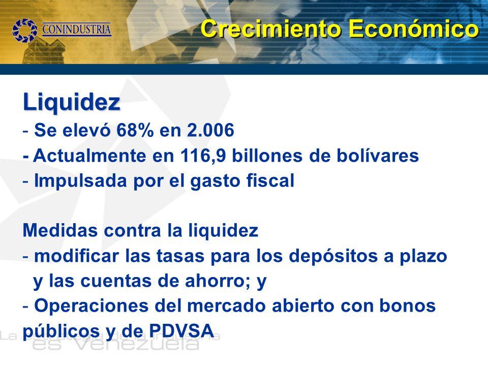 Liquidez - Se elevó 68% en 2.006 - Actualmente en 116,9 billones de bolívares - Impulsada por el gasto fiscal Medidas contra la liquidez - modificar l