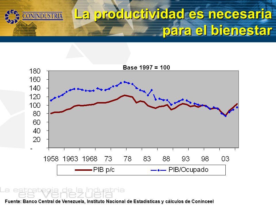 La productividad es necesaria para el bienestar La productividad es necesaria para el bienestar Fuente: Banco Central de Venezuela, Instituto Nacional