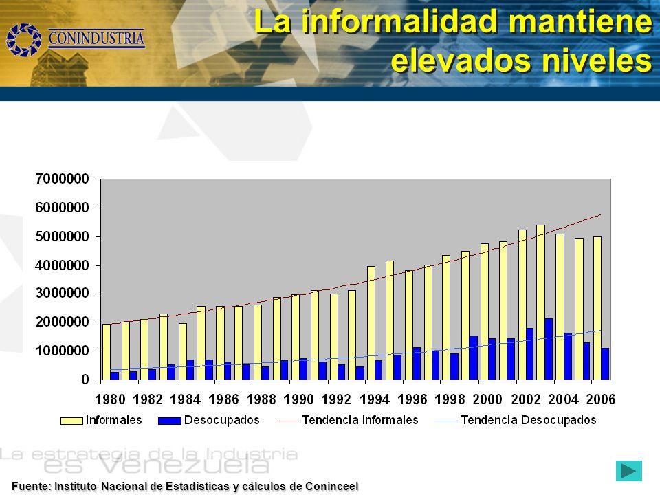 La informalidad mantiene elevados niveles Fuente: Instituto Nacional de Estadísticas y cálculos de Coninceel