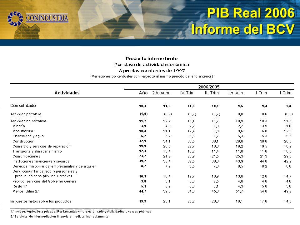 PIB Real 2006 Informe del BCV PIB Real 2006 Informe del BCV