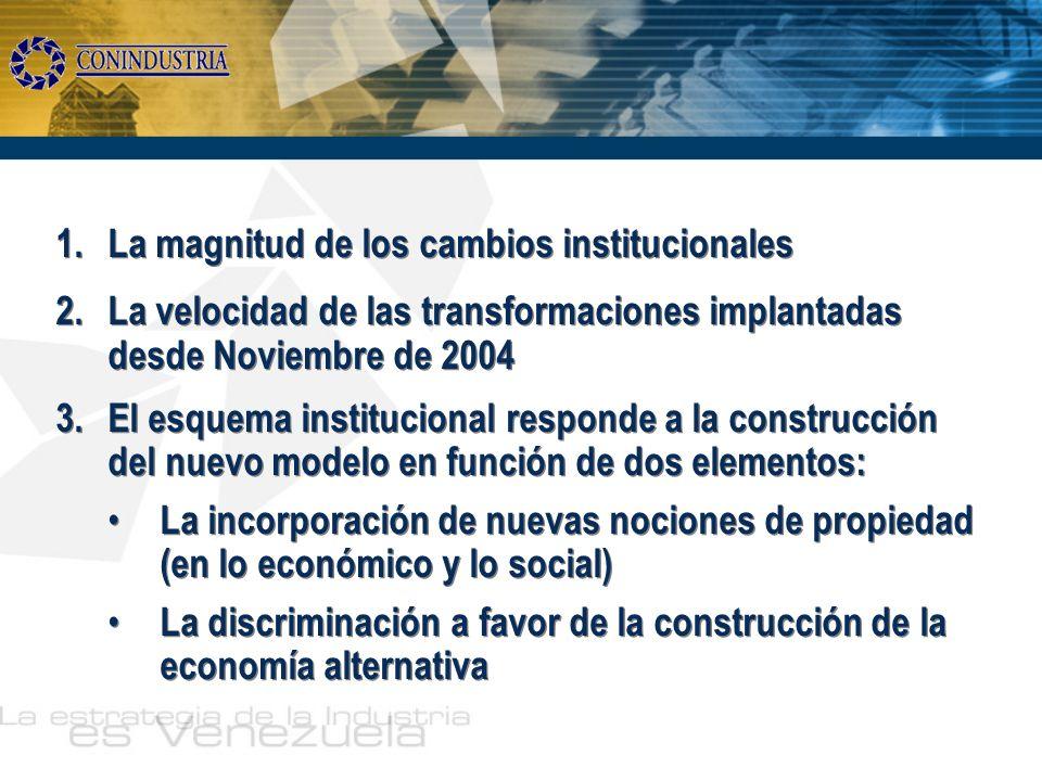 1.La magnitud de los cambios institucionales 2.La velocidad de las transformaciones implantadas desde Noviembre de 2004 3.El esquema institucional res