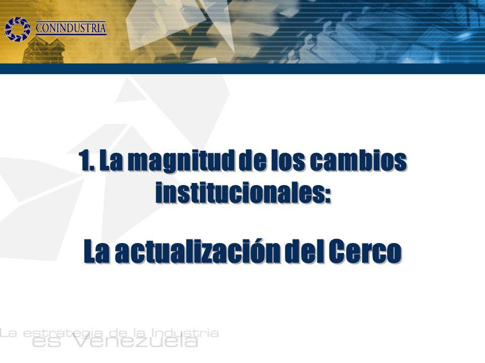 1. La magnitud de los cambios institucionales: 1. La magnitud de los cambios institucionales: La actualización del Cerco