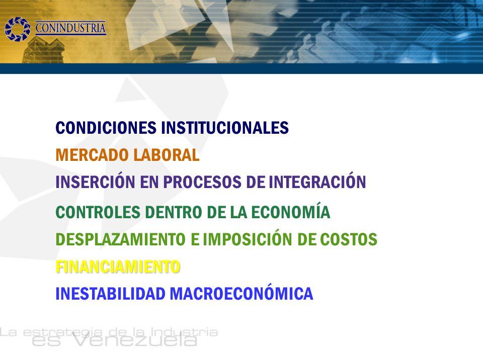 CONDICIONES INSTITUCIONALES MERCADO LABORAL INSERCIÓN EN PROCESOS DE INTEGRACIÓN CONTROLES DENTRO DE LA ECONOMÍA DESPLAZAMIENTO E IMPOSICIÓN DE COSTOS
