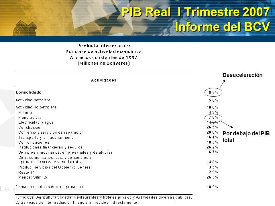 PIB Real I Trimestre 2007 Informe del BCV PIB Real I Trimestre 2007 Informe del BCV Desaceleración Por debajo del PIB total