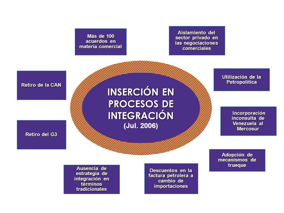 INSERCIÓN EN PROCESOS DE INTEGRACIÓN (Jul. 2006) INSERCIÓN EN PROCESOS DE INTEGRACIÓN (Jul. 2006) Descuentos en la factura petrolera a cambio de impor