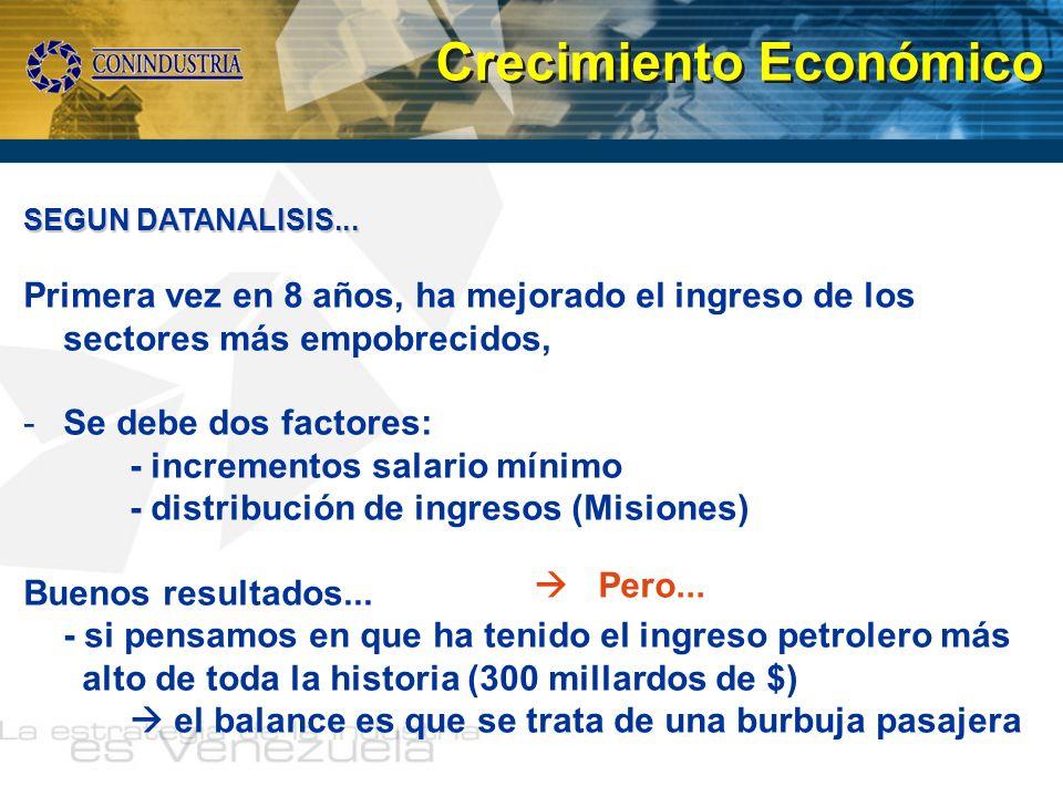 SEGUN DATANALISIS... Primera vez en 8 años, ha mejorado el ingreso de los sectores más empobrecidos, -Se debe dos factores: - incrementos salario míni