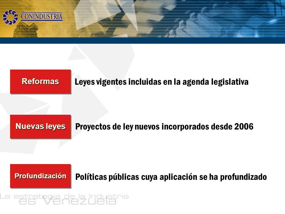 ReformasReformas Leyes vigentes incluidas en la agenda legislativa Proyectos de ley nuevos incorporados desde 2006 Nuevas leyes Políticas públicas cuy