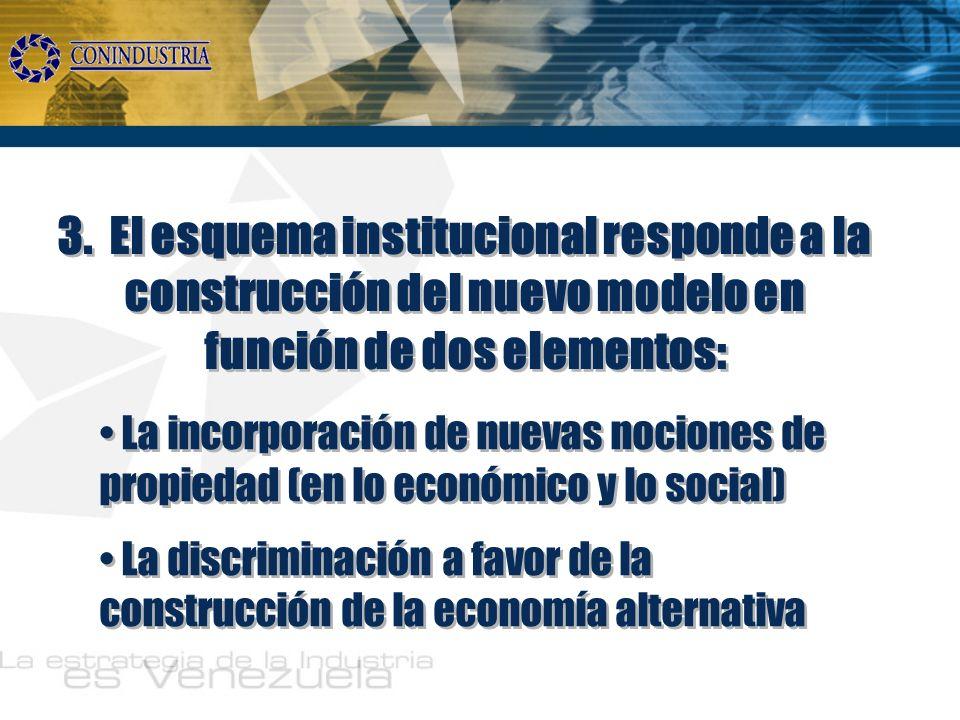 3. El esquema institucional responde a la construcción del nuevo modelo en función de dos elementos: La incorporación de nuevas nociones de propiedad