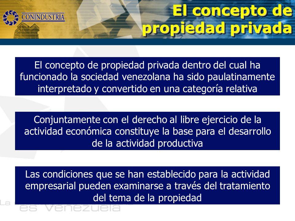 El concepto de propiedad privada dentro del cual ha funcionado la sociedad venezolana ha sido paulatinamente interpretado y convertido en una categorí