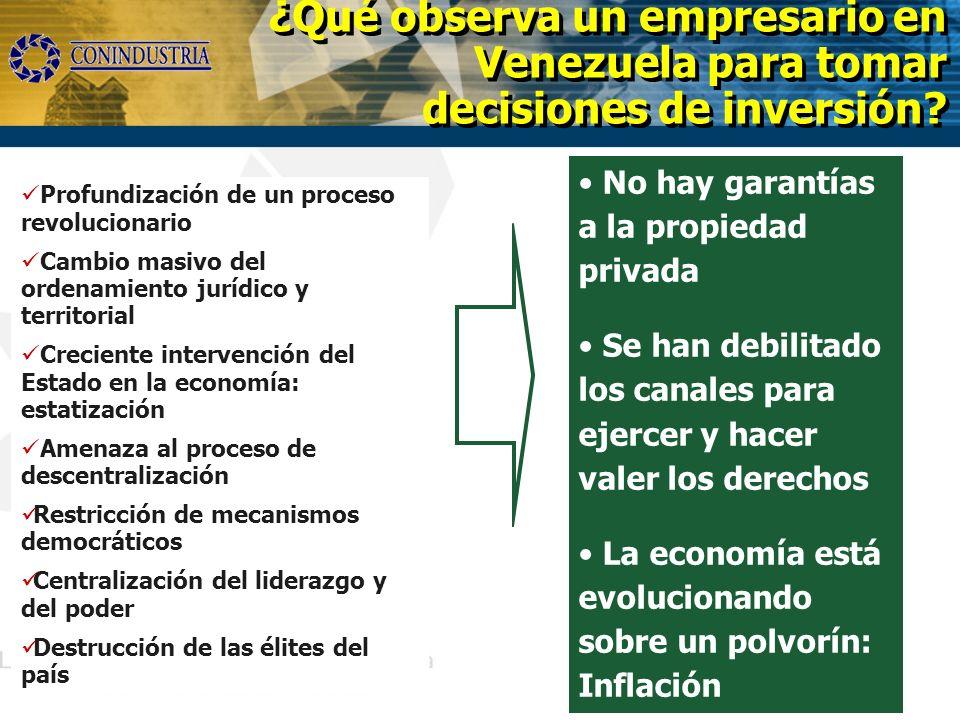 Profundización de un proceso revolucionario Cambio masivo del ordenamiento jurídico y territorial Creciente intervención del Estado en la economía: es