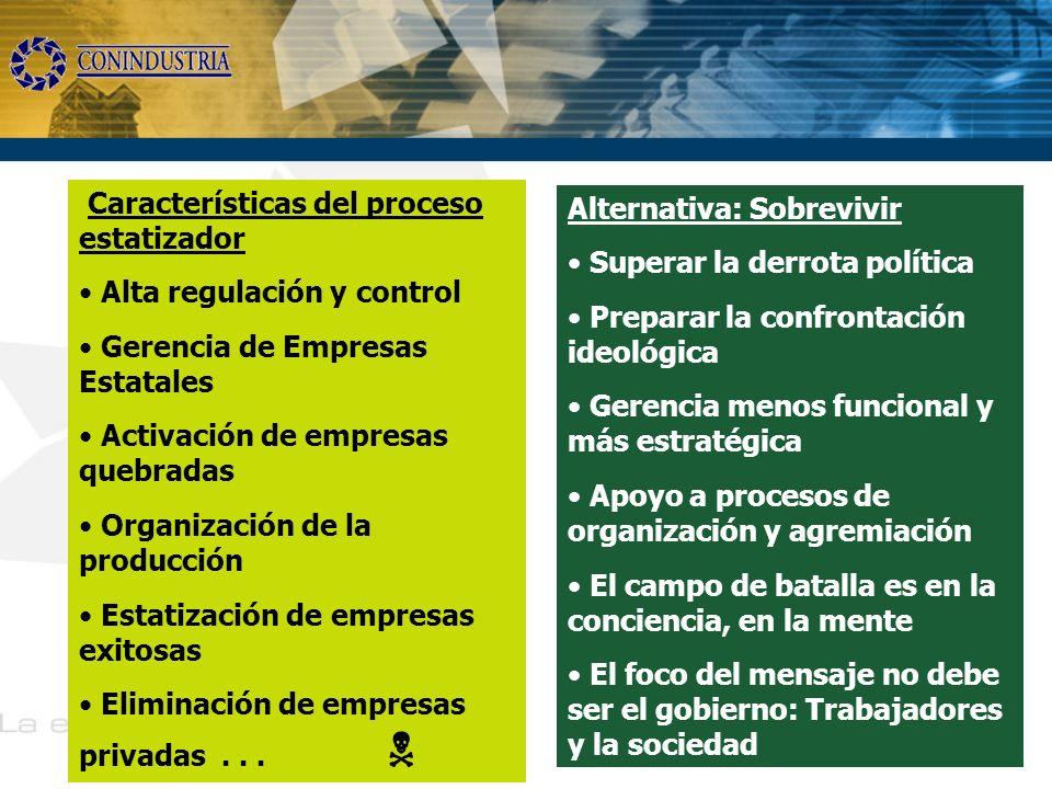 Características del proceso estatizador Alta regulación y control Gerencia de Empresas Estatales Activación de empresas quebradas Organización de la p