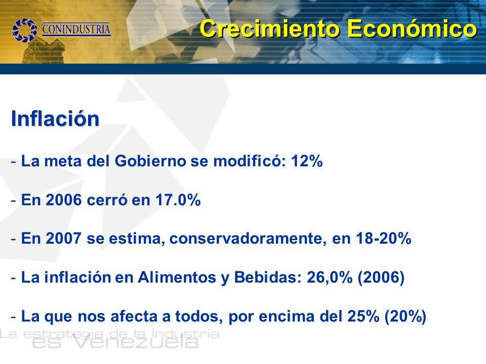 Inflación - La meta del Gobierno se modificó: 12% - En 2006 cerró en 17.0% - En 2007 se estima, conservadoramente, en 18-20% - La inflación en Aliment