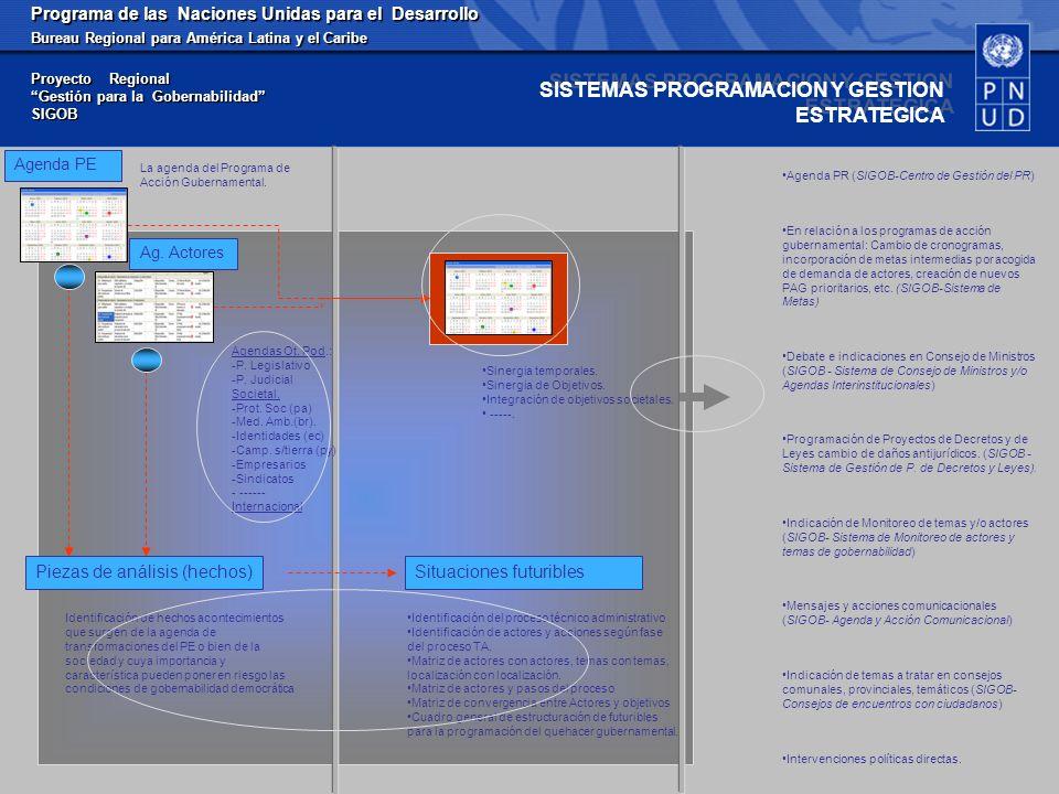 Programa de las Naciones Unidas para el Desarrollo Bureau Regional para América Latina y el Caribe Proyecto Regional Gestión para la Gobernabilidad SIGOB SISTEMAS PROGRAMACION Y GESTION ESTRATEGICA Sinergia temporales.