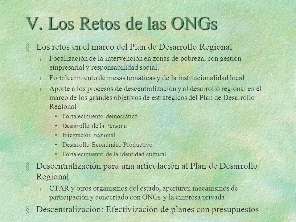 V. Los Retos de las ONGs §Los retos en el marco del Plan de Desarrollo Regional l Focalización de la intervención en zonas de pobreza, con gestión emp