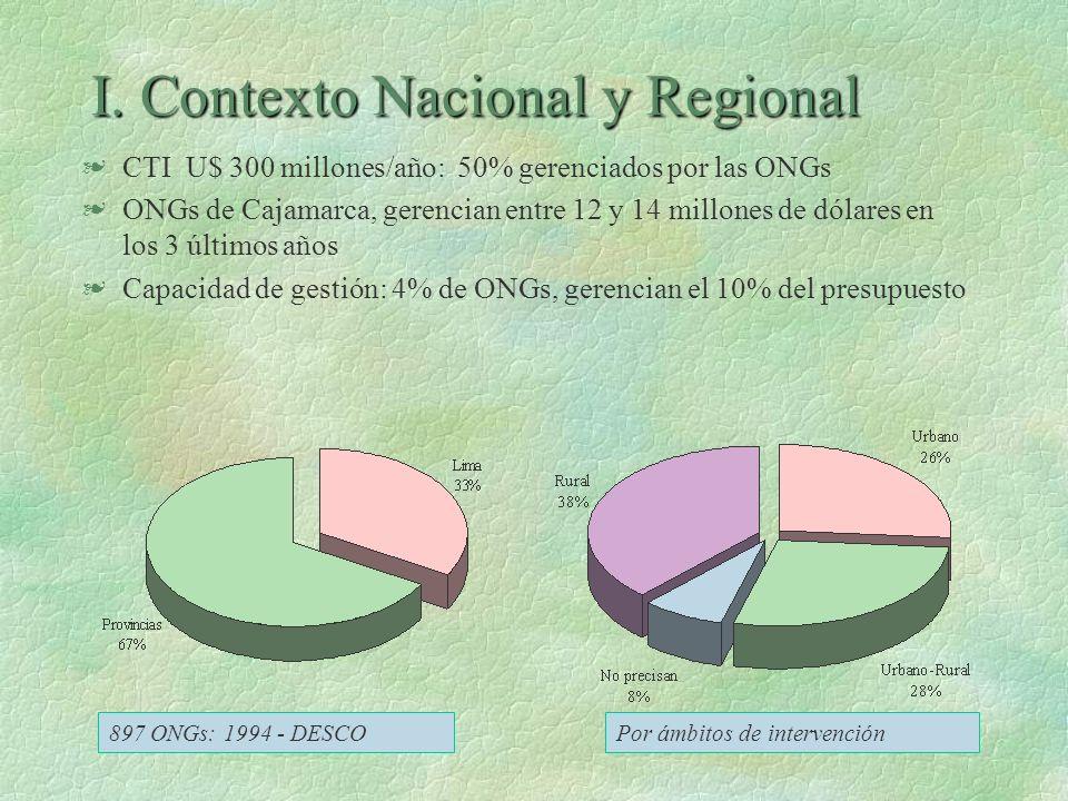 I. Contexto Nacional y Regional §CTI U$ 300 millones/año: 50% gerenciados por las ONGs §ONGs de Cajamarca, gerencian entre 12 y 14 millones de dólares
