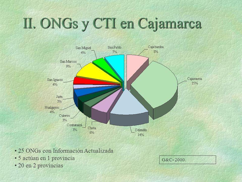 II. ONGs y CTI en Cajamarca 25 ONGs con Información Actualizada 5 actúan en 1 provincia 20 en 2 provincias G&C- 2000.