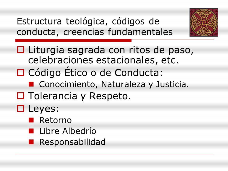 Estructura teológica, códigos de conducta, creencias fundamentales Liturgia sagrada con ritos de paso, celebraciones estacionales, etc. Código Ético o