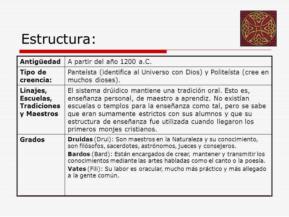 Estructura: AntigüedadA partir del año 1200 a.C. Tipo de creencia: Panteísta (identifica al Universo con Dios) y Politeísta (cree en muchos dioses). L