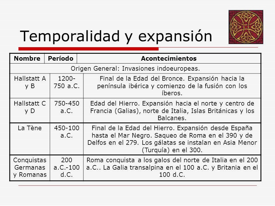 Temporalidad y expansión NombrePeríodoAcontecimientos Origen General: Invasiones indoeuropeas. Hallstatt A y B 1200- 750 a.C. Final de la Edad del Bro
