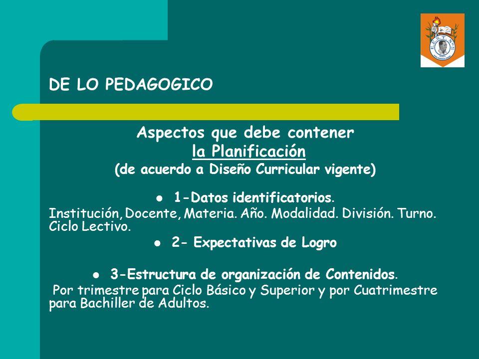 DE LO PEDAGOGICO Aspectos que debe contener la Planificación (de acuerdo a Diseño Curricular vigente) 1-Datos identificatorios. Institución, Docente,