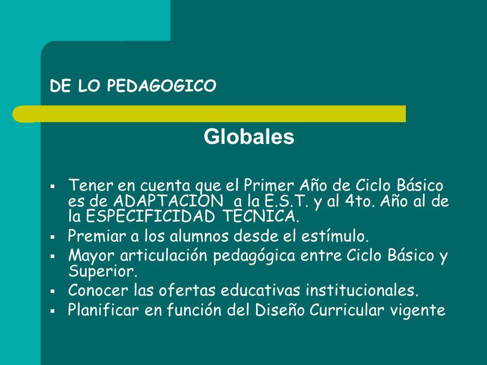 DE LO PEDAGOGICO Globales Tener en cuenta que el Primer Año de Ciclo Básico es de ADAPTACION a la E.S.T. y al 4to. Año al de la ESPECIFICIDAD TECNICA.