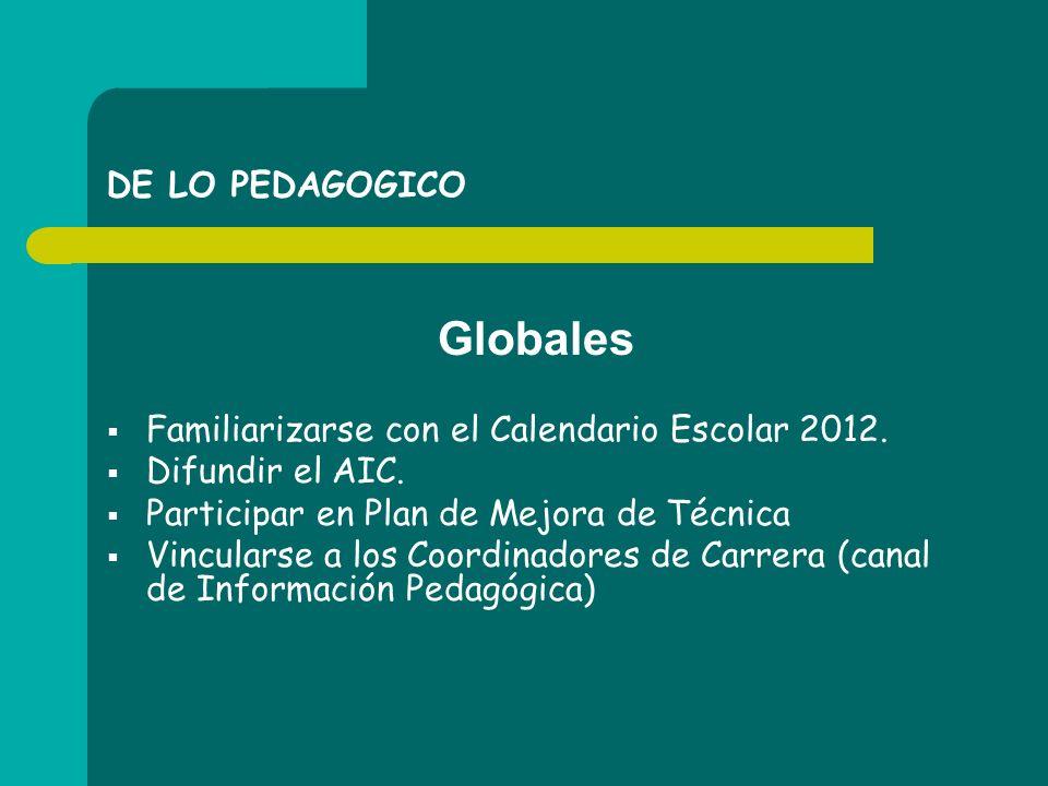 DE LO PEDAGOGICO Globales Familiarizarse con el Calendario Escolar 2012. Difundir el AIC. Participar en Plan de Mejora de Técnica Vincularse a los Coo