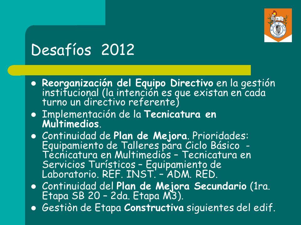 Desafíos 2012 Reorganización del Equipo Directivo en la gestión institucional (la intención es que existan en cada turno un directivo referente) Imple