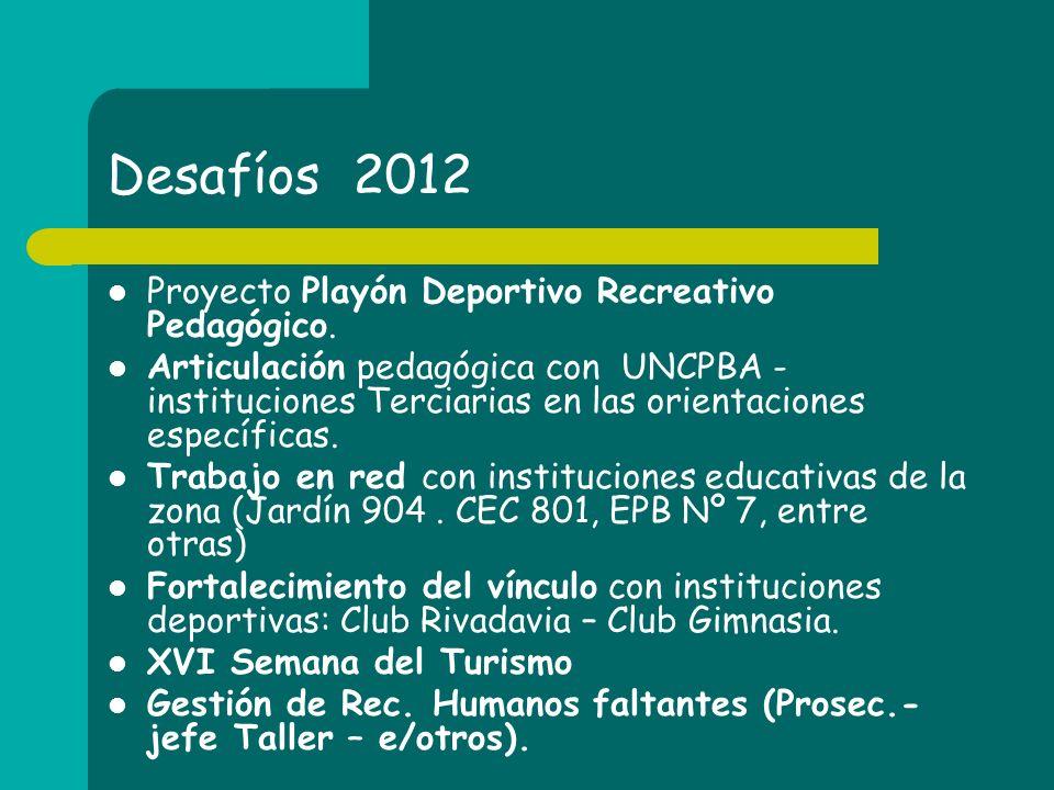 Desafíos 2012 Proyecto Playón Deportivo Recreativo Pedagógico. Articulación pedagógica con UNCPBA - instituciones Terciarias en las orientaciones espe