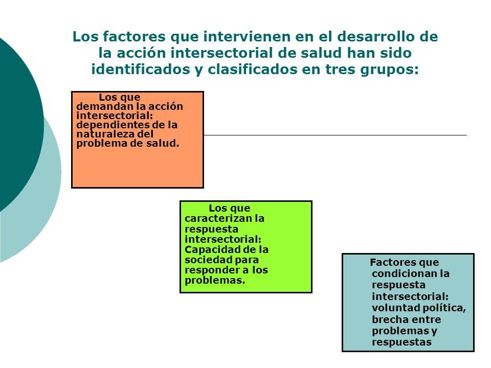 Los factores que intervienen en el desarrollo de la acción intersectorial de salud han sido identificados y clasificados en tres grupos: Los que deman