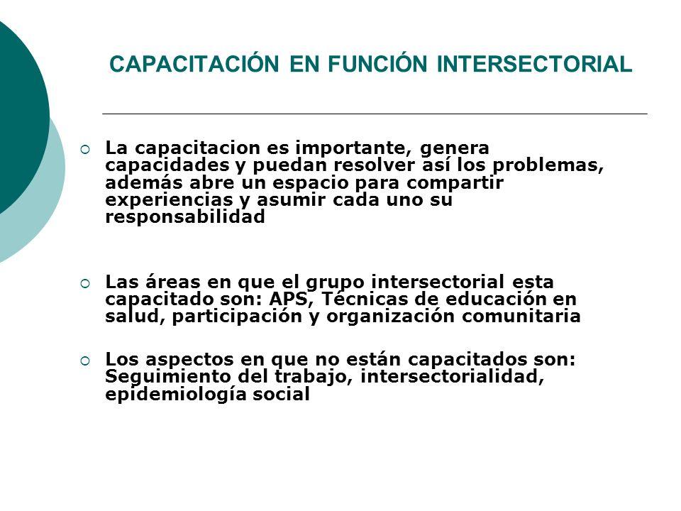CAPACITACIÓN EN FUNCIÓN INTERSECTORIAL La capacitacion es importante, genera capacidades y puedan resolver así los problemas, además abre un espacio p