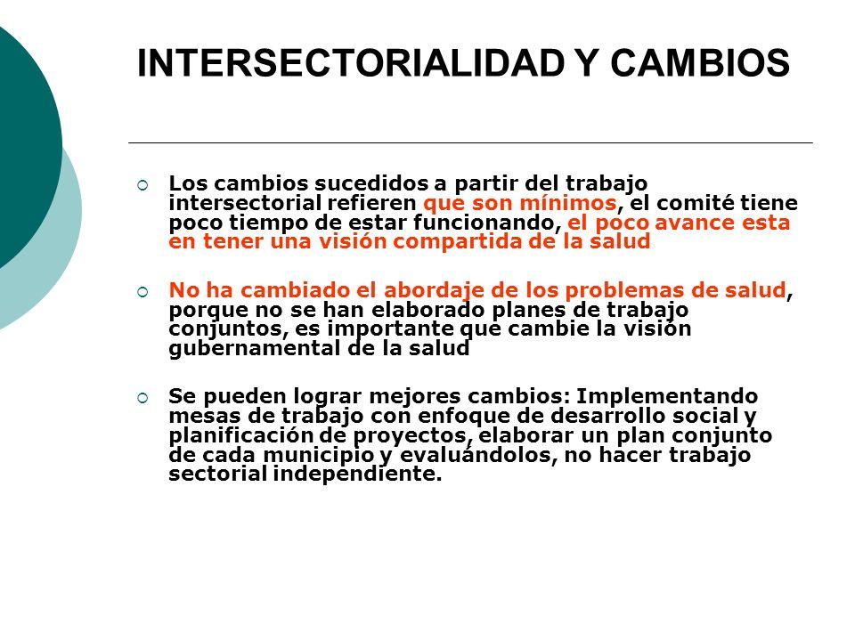 INTERSECTORIALIDAD Y CAMBIOS Los cambios sucedidos a partir del trabajo intersectorial refieren que son mínimos, el comité tiene poco tiempo de estar
