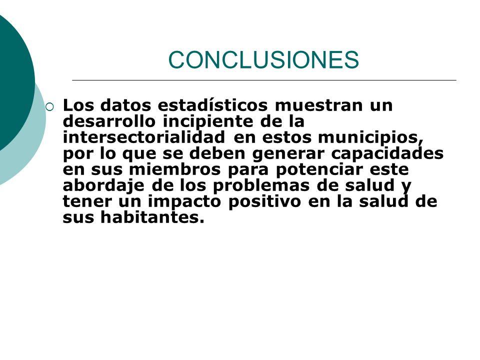 CONCLUSIONES Los datos estadísticos muestran un desarrollo incipiente de la intersectorialidad en estos municipios, por lo que se deben generar capaci
