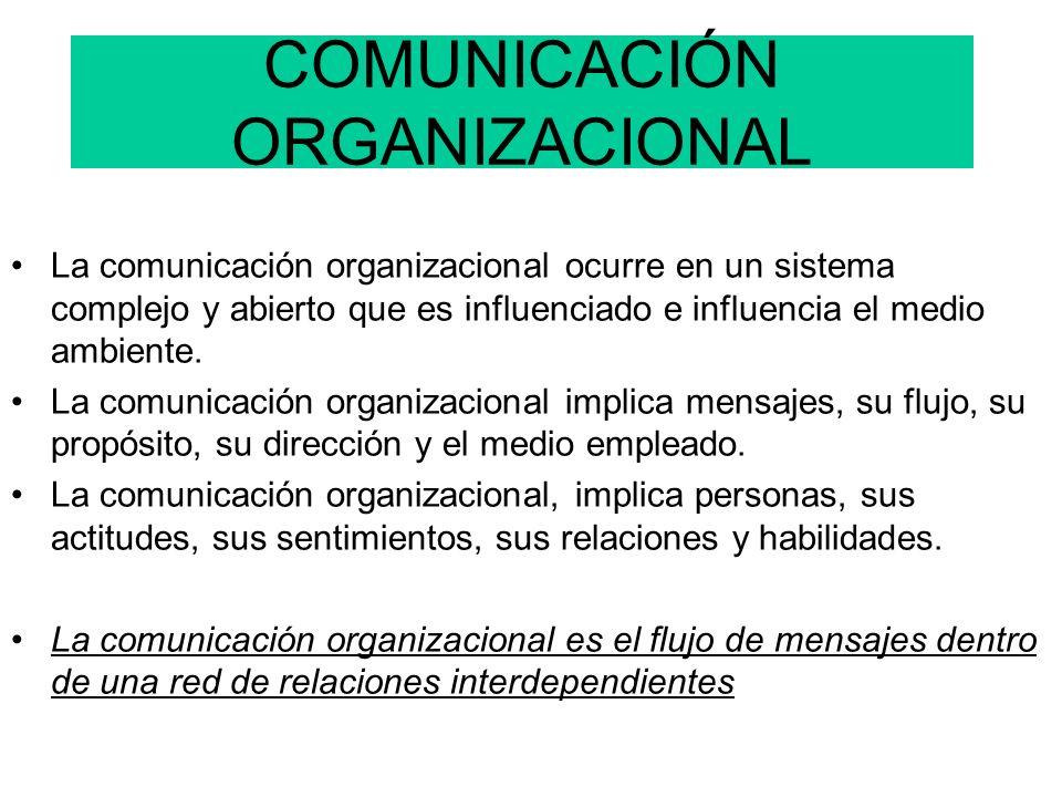 COMUNICACIÓN ORGANIZACIONAL La comunicación organizacional ocurre en un sistema complejo y abierto que es influenciado e influencia el medio ambiente.