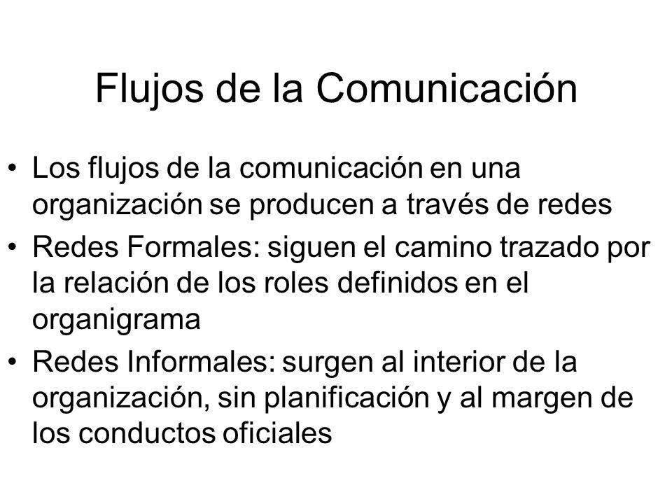 Flujos de la Comunicación Los flujos de la comunicación en una organización se producen a través de redes Redes Formales: siguen el camino trazado por