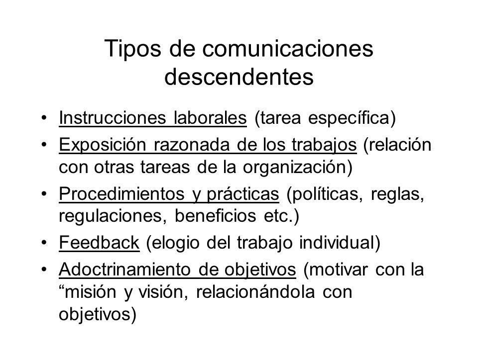 Tipos de comunicaciones descendentes Instrucciones laborales (tarea específica) Exposición razonada de los trabajos (relación con otras tareas de la o