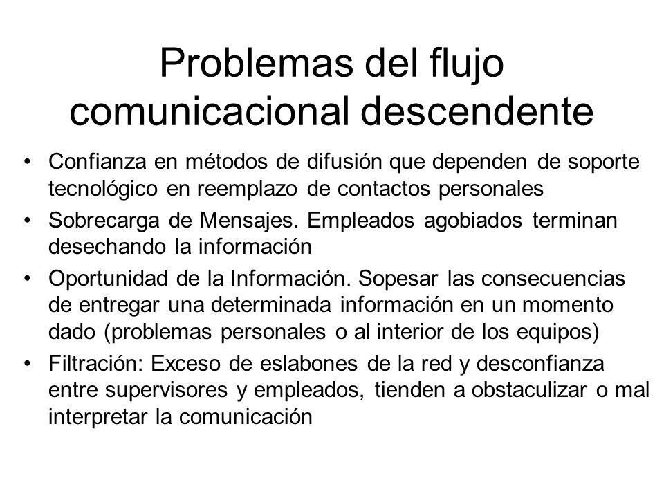 Problemas del flujo comunicacional descendente Confianza en métodos de difusión que dependen de soporte tecnológico en reemplazo de contactos personales Sobrecarga de Mensajes.