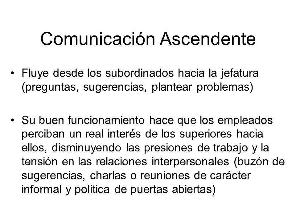Comunicación Ascendente Fluye desde los subordinados hacia la jefatura (preguntas, sugerencias, plantear problemas) Su buen funcionamiento hace que lo