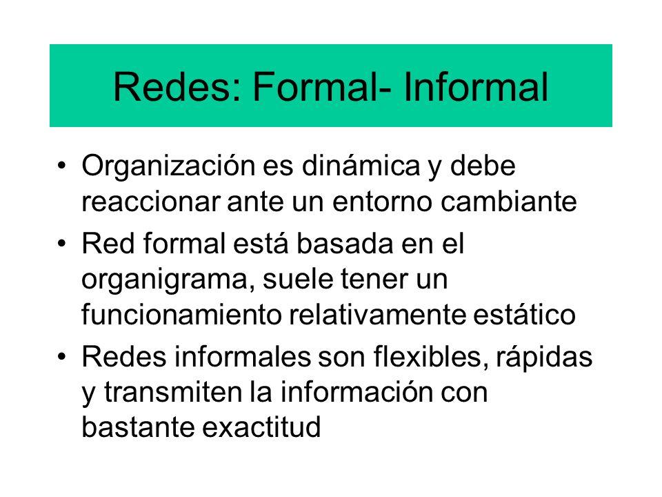 Redes: Formal- Informal Organización es dinámica y debe reaccionar ante un entorno cambiante Red formal está basada en el organigrama, suele tener un funcionamiento relativamente estático Redes informales son flexibles, rápidas y transmiten la información con bastante exactitud